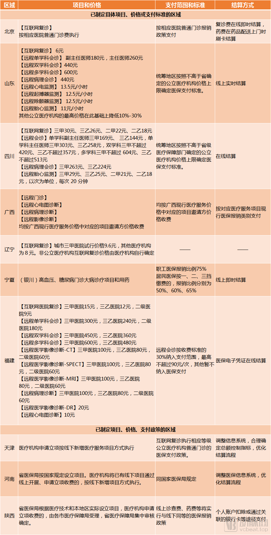 H图医保政策.png