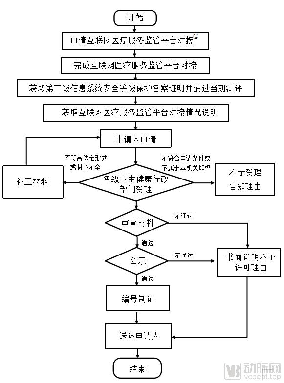 D图重庆申办.png