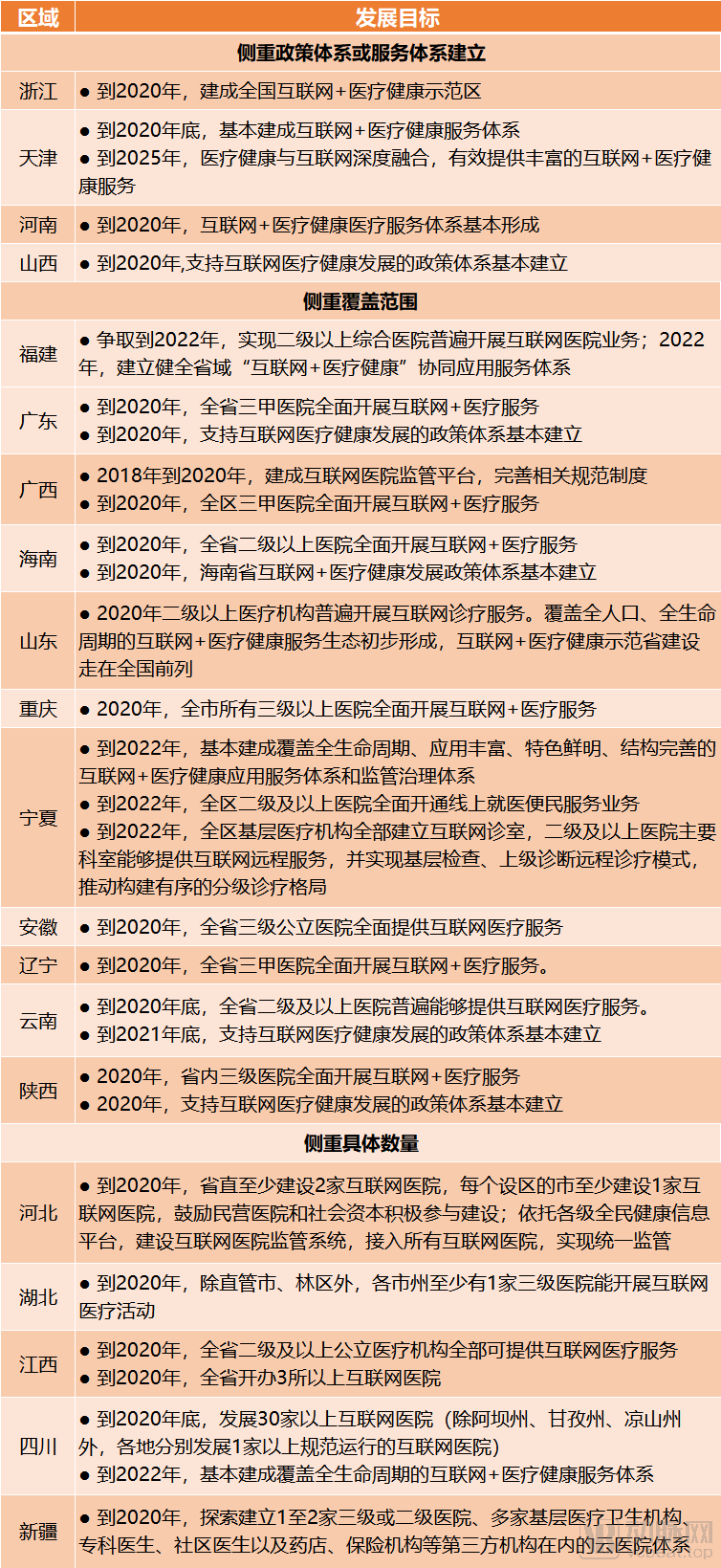 A图发展目标.png