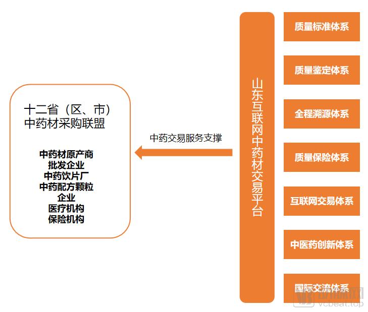 图片2平台模式.png