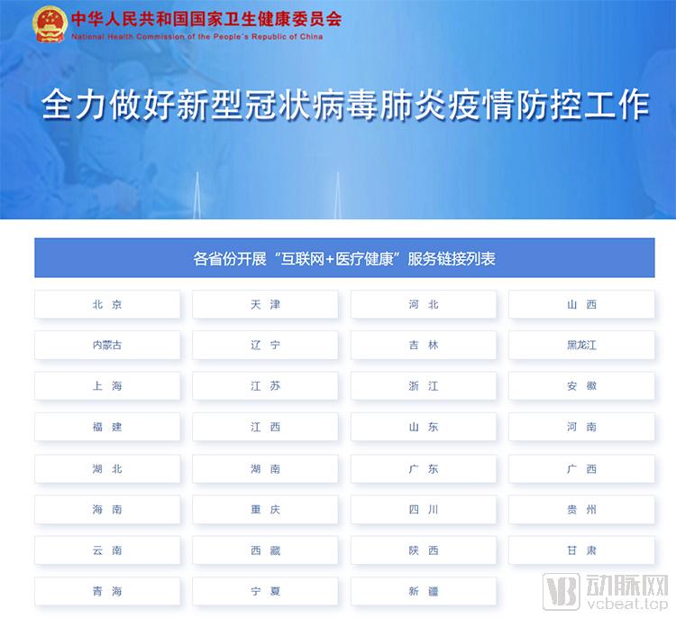圖片1互聯網醫療列表.jpg