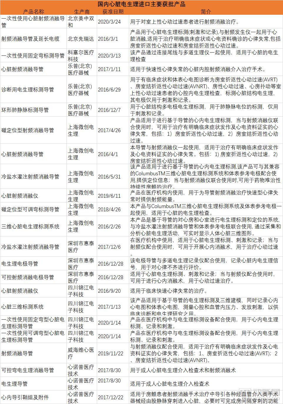 国产产品列表.png