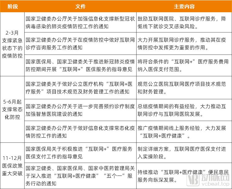 圖片2部門政策.png