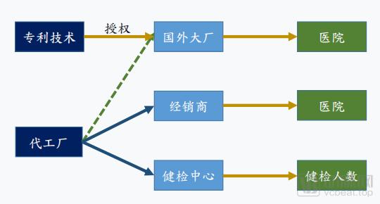 运营模式.png