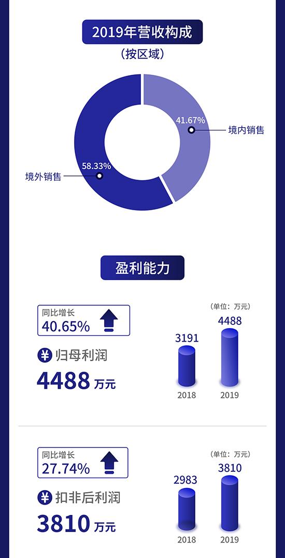 安徽凤凰一图4.png