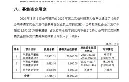 聚赛龙创业板IPO申请材料获得受理