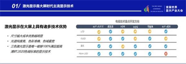 长虹李先平:未来激光电视取代电视大屏20%的市场份额