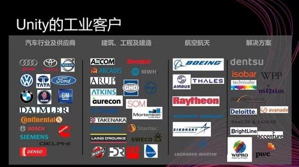 "AR与VR技术融入汽车行业 为""造车""提速"