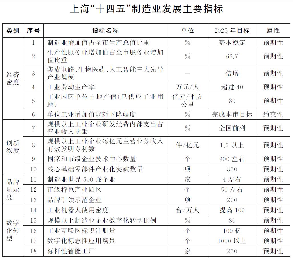 制造业指标.png