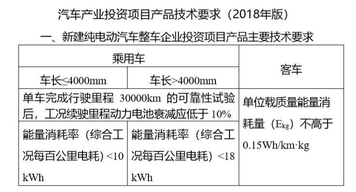 海马新能源轿车项目抢跑汽车产业投资新政?