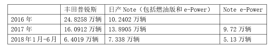 日产Note e-Power热卖,增程式电动车的春天来了吗?