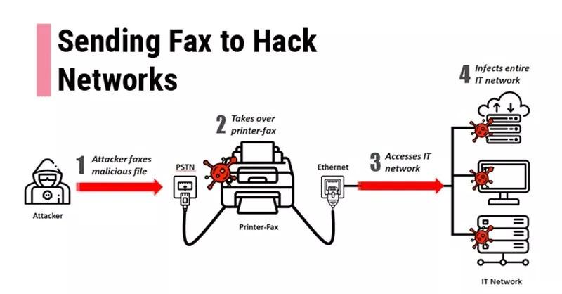 网络安全无小事:那些意想不到的黑客攻击方式