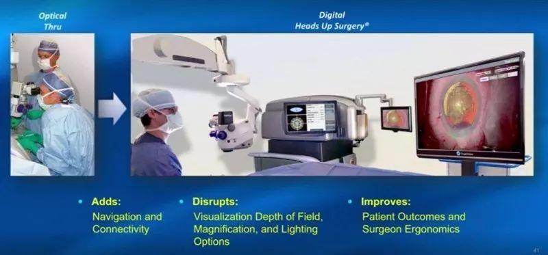 手术革命:这三家公司如何用AR技术辅助医疗手术