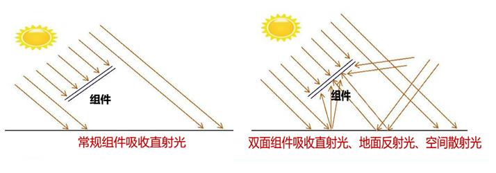 """晶澳太阳能——高效PERC时代的""""引领者"""""""