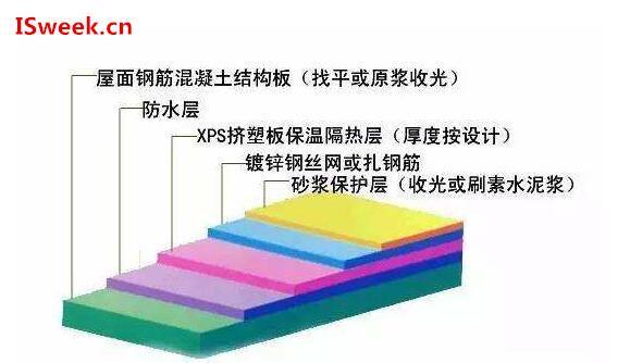 热流传感器在评估建筑物墙体保温性能的检测应用