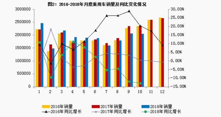 18年经济状况_2018年一季度经济运行情况分析