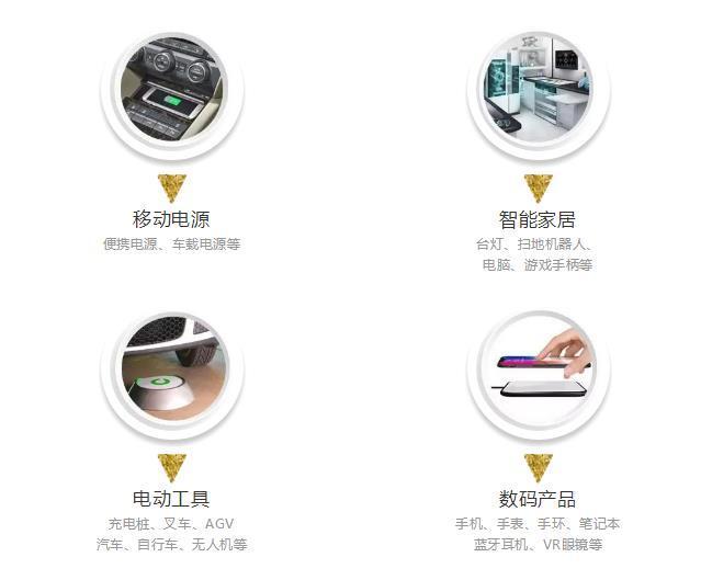 无线充电产业链渐趋成熟,国内玩家需抓紧布局核心环节