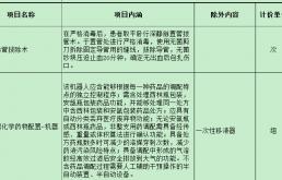 深圳市拟新增医疗服务价格项目(2018年第二批)的公示