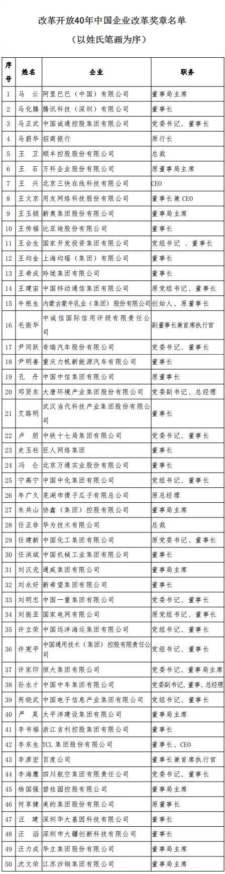 """锐科激光荣获 """"改革开放40年创新力企业"""" 表彰"""