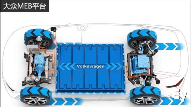 大众全新纯电动车续航不到300KM?未来转型电气化决心或许才是正题