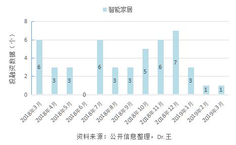 泛人工智能简报:中国2030年纯电和混动车要占40%