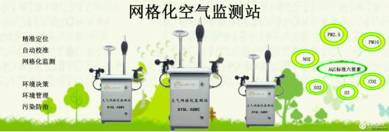 城市网格化大气环境监测系统中应用到哪些传感器