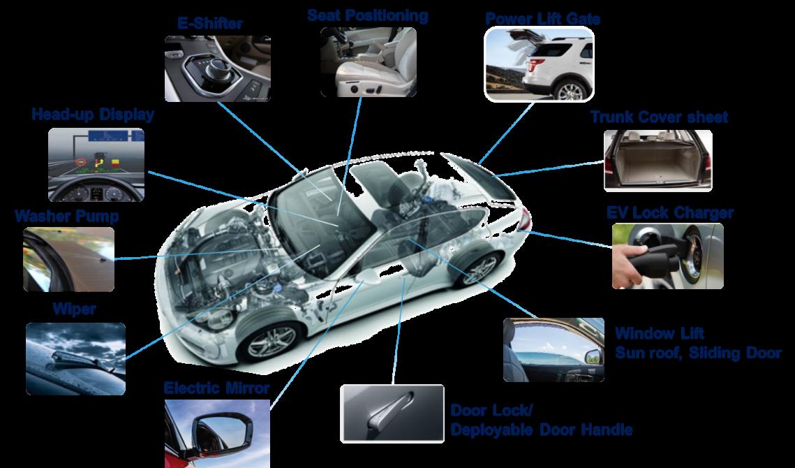 直流马达的车身电子应用