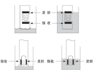 超声波液位开关和液位开关的区别,它们的工作原理分别是什么?