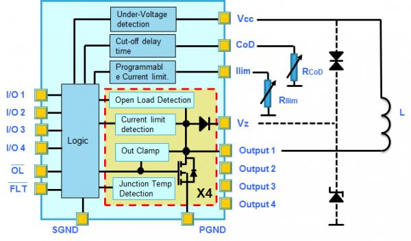 节能型四通道低边智能电源开关