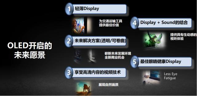 """2019年,OLED能否""""救市""""中国电视机行业"""
