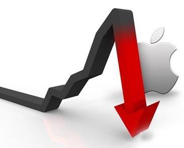 库克的持续降价策略也未能拯救苹果手机!