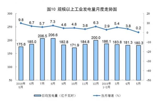 新能博安每日播报:白城、泗洪、达拉特获第三批领跑者奖补指标