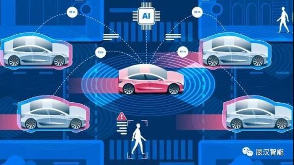 """电动化、智能化、网联化、共享化正从""""概念""""走向应用落地"""