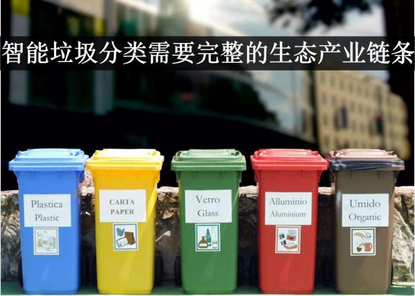 AI芯天下丨垃圾分类的烦恼,AI能怎样解决?