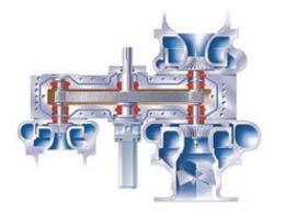 用于监测离心式压缩机润滑油箱内液位高低的传感器