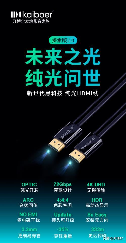 未来已来!开博尔发力8K纯光纤系列DP线HDMI线等品类