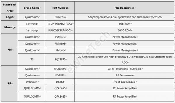 eWiseTech拆解:iQOO Neo有哪些升级和妥协