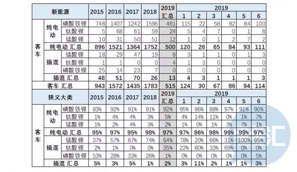 通过属地环评,三星SDI缘何选择明年在华投产?