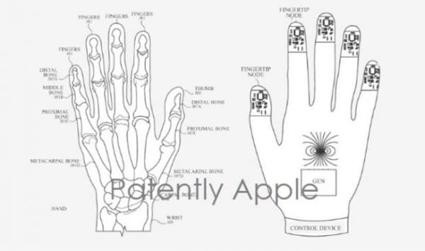 如图:一种潜在的应用是具有指尖节点的设备,器包括多个传感器以跟踪一个或多个手指或手部分的运动。
