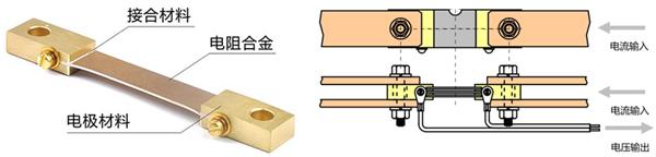 设计要点:控制分流器的表面温度远比你想象的要重要