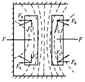 ANSYS Maxwell变压器短路电动力仿真