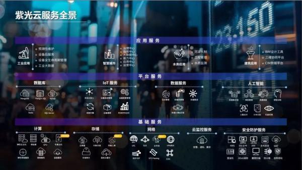 成长中的紫光云 数字中国的新底座