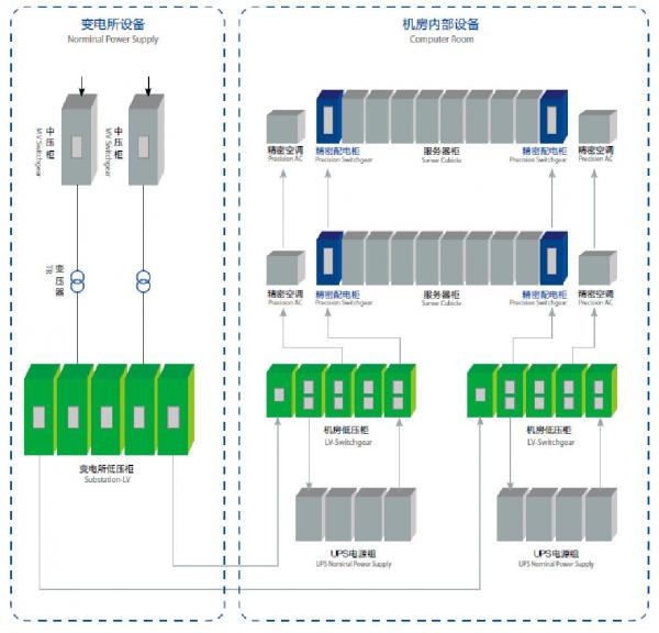 什么是机房精密配电柜?精密列头柜有什么特点?