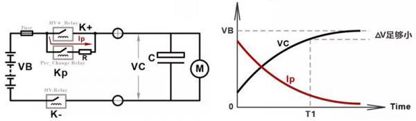 干货常识:新能源汽车中预充电阻的选型和阐发