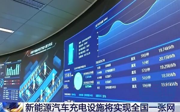 """国""""王""""(网)放大招,充电桩市场或将进入大一统时代……"""