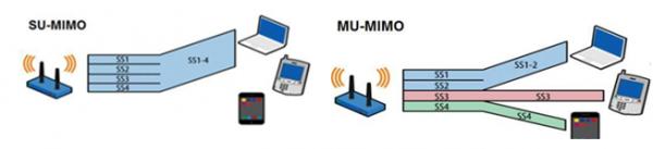 【技术分享】探索5G时代的WiFi6应用