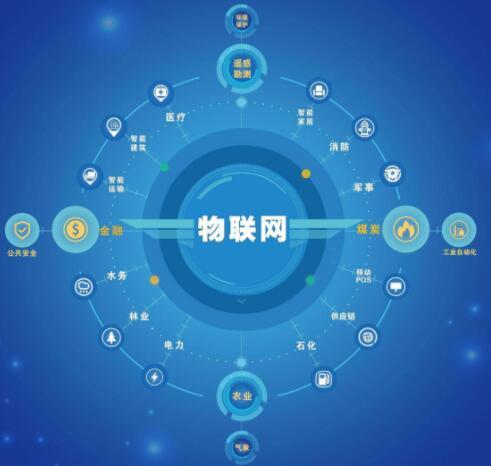 物联网助力国内传感器千亿市场