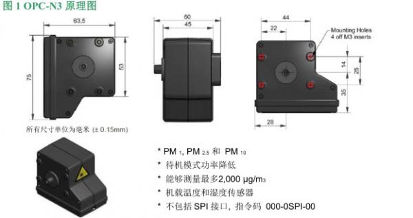 PM2.5传感器在户外环境测控中实现颗粒pm2.5精准监测