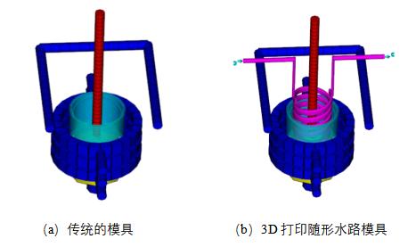 3D打印模具随形水路技术在热流道模具中的应用