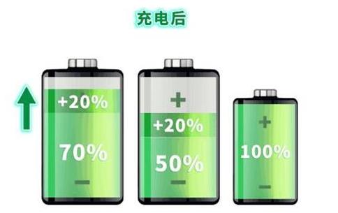 电池充点截止(容量最小电芯充满就自动保护)